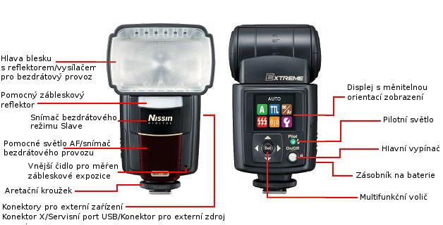 Popis ovládacích prvků blesku Nissin MG8000 Extreme