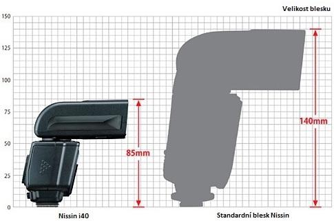 Blesk i40 love mini - to jsou především malé rozměry
